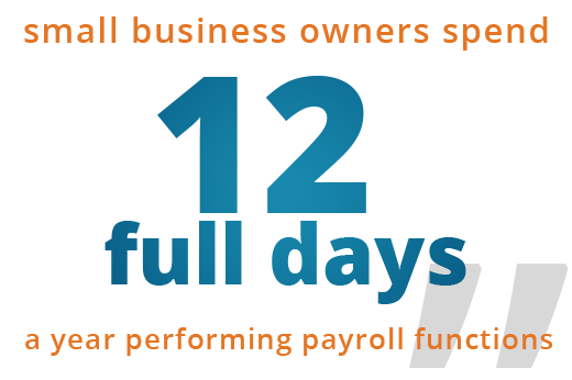 Reliable Payroll Service Sean Hugo CPA